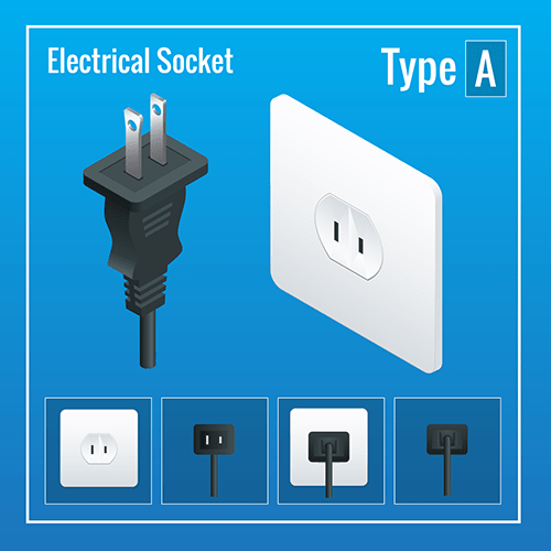 Vietnam power plug socket type A