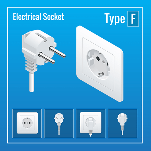 Denmark power plug socket type f